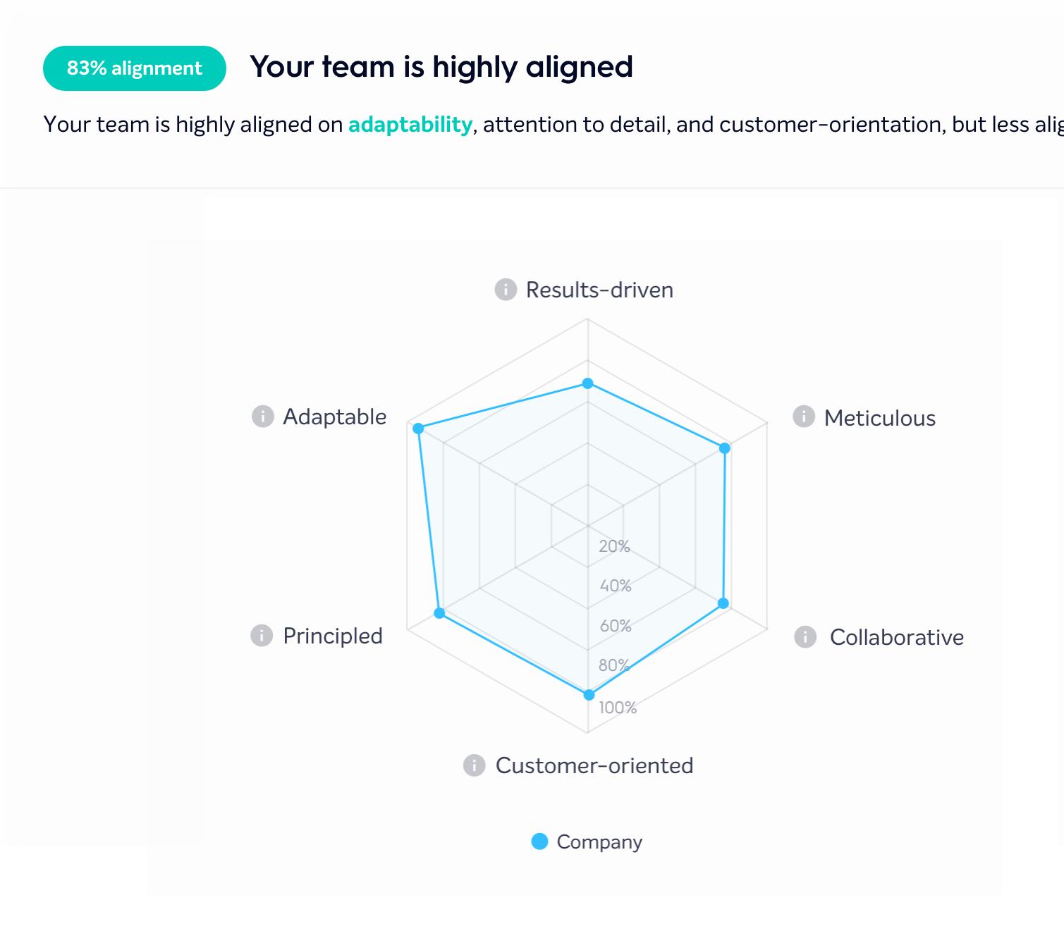 company culture dna, team culture baseline in Bunch platform
