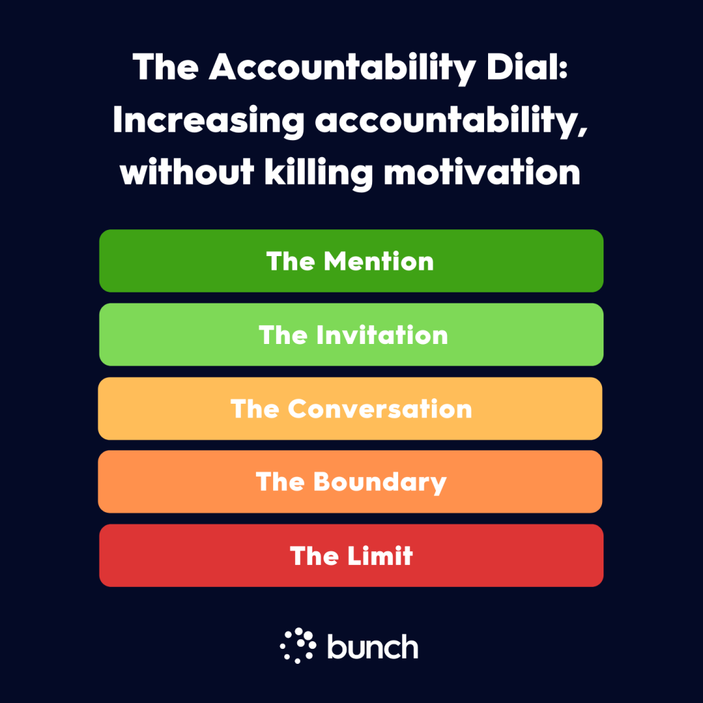 Accountability without Micromanagement